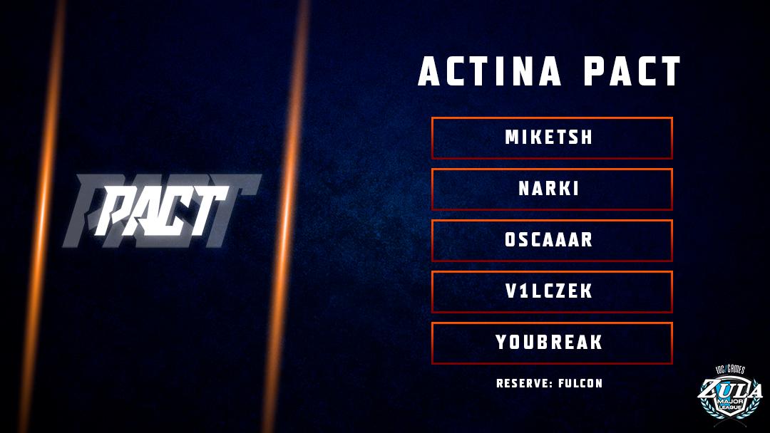 ACTINA_PACT_FORO.png