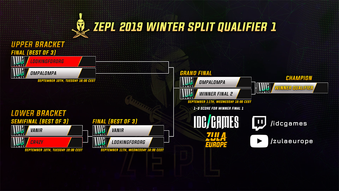 zepl%20winter%20split%20playoffs%20brack